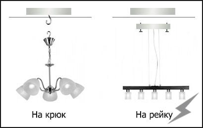 Галогеновые люстры — купить галогеновую люстру